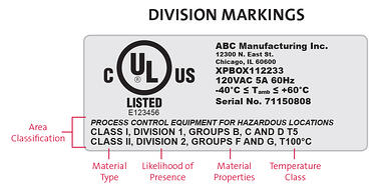 UL markings